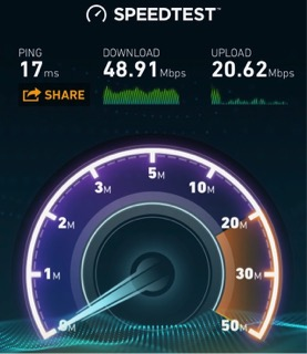 City of London Wi Fi Speedtest