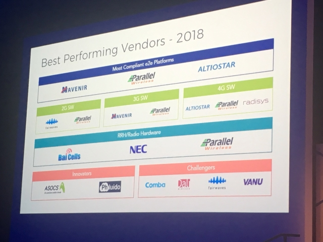 TIP Best Performing Vendors 2018