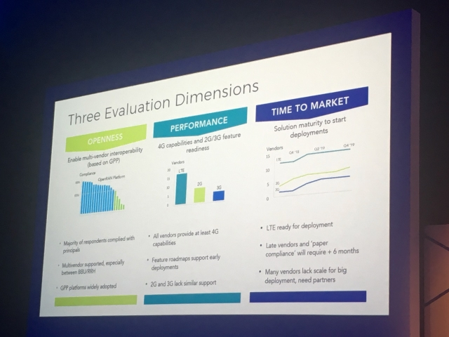 TIP evaluation dimensions