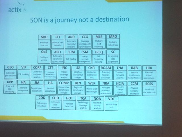 SON periodic table from Actix